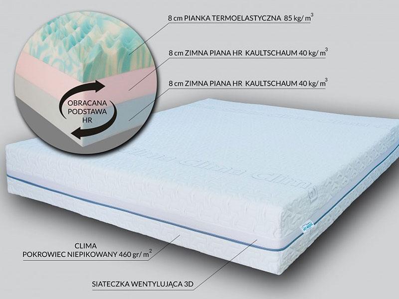 materac-160x200-2